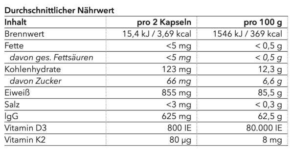 Colostrum-mit-Vitamin-D-und-Vitamin-K